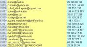 63000 ایمیل فعال به همراه آی پی+ایمیل بازاریابان ، فروشندگان ، مدیران