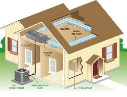 بررسي روش هاي ذخيره سازي سرما و كاربرد آن در ساختمان